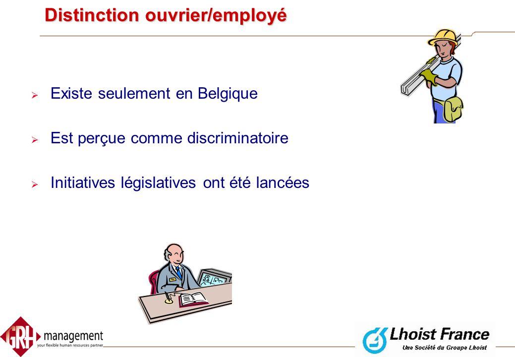 Différents types de contrats de travail  Classement suivant la nature du travail (ouvrier/employé)  Classement suivant la durée du contrat  Classem
