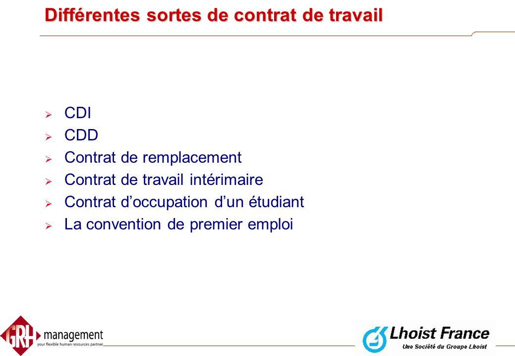 Distinction ouvrier/employé  Existe seulement en Belgique  Est perçue comme discriminatoire  Initiatives législatives ont été lancées