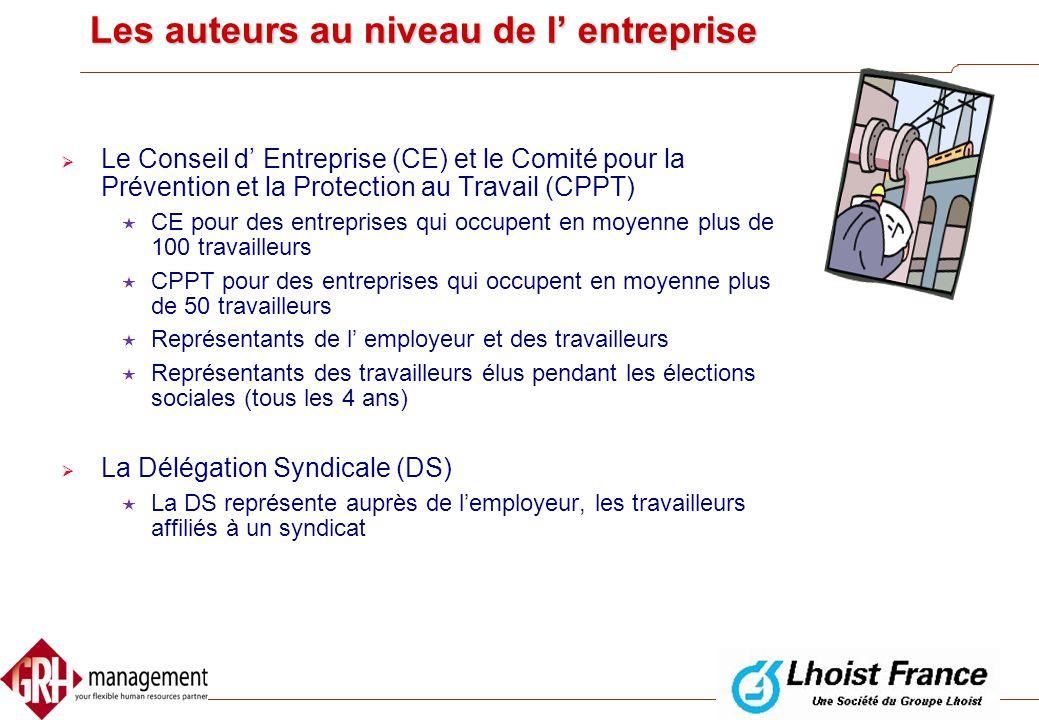 Les auteurs au niveau sectoriel: la CP  CP = organe paritaire  La CP réunit les employeurs qui ont la même activité  Sous-commissions paritaires 