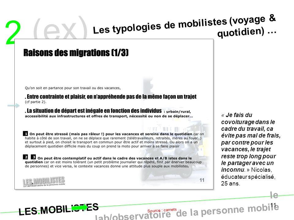 LES.MOBILISTES le lab/observatoire de la personne mobile 11 Les typologies de mobilistes (voyage & quotidien) … 2 (ex) Source : carnets. « Je fais du