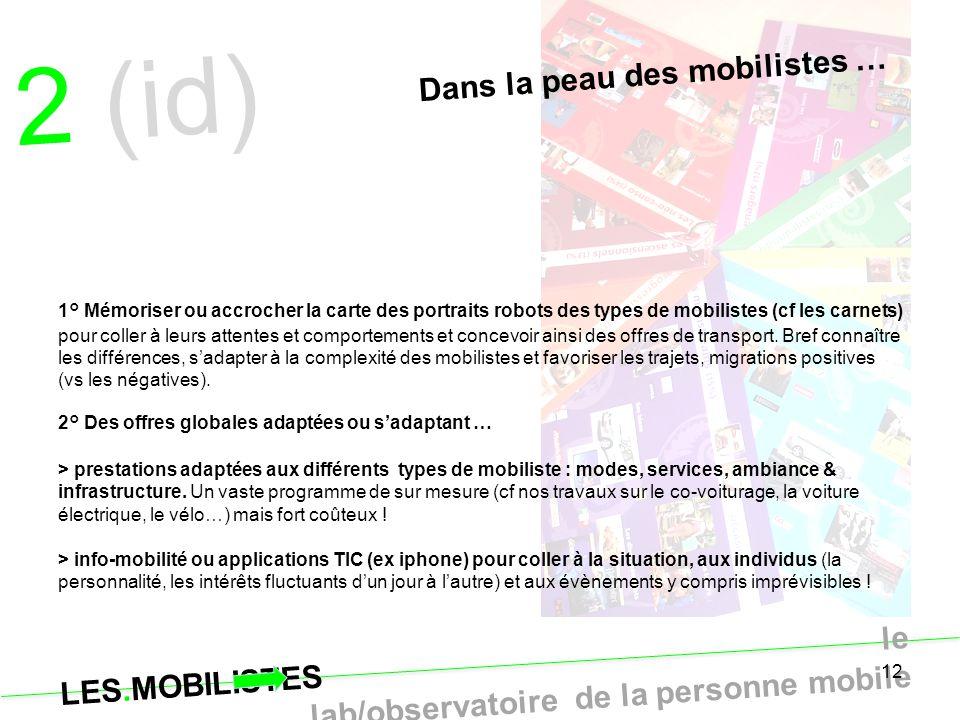 LES.MOBILISTES le lab/observatoire de la personne mobile 12 Dans la peau des mobilistes … 2 (id) 1° Mémoriser ou accrocher la carte des portraits robo
