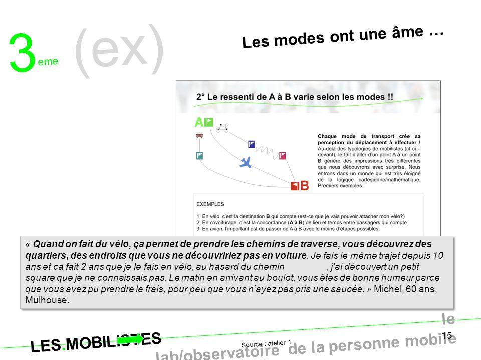 LES.MOBILISTES le lab/observatoire de la personne mobile 15 3 eme (ex) Les modes ont une âme … Source : atelier 1 « Quand on fait du vélo, ça permet d