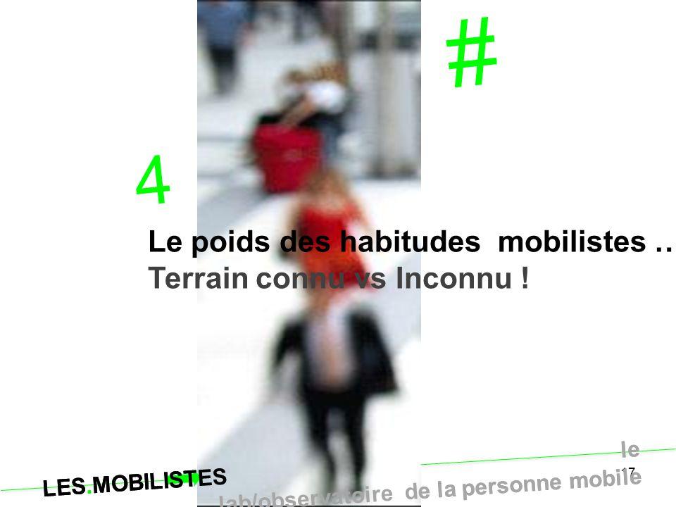 LES.MOBILISTES le lab/observatoire de la personne mobile 17 # 4 Le poids des habitudes mobilistes … Terrain connu vs Inconnu ! LES.MOBILISTES le lab/o