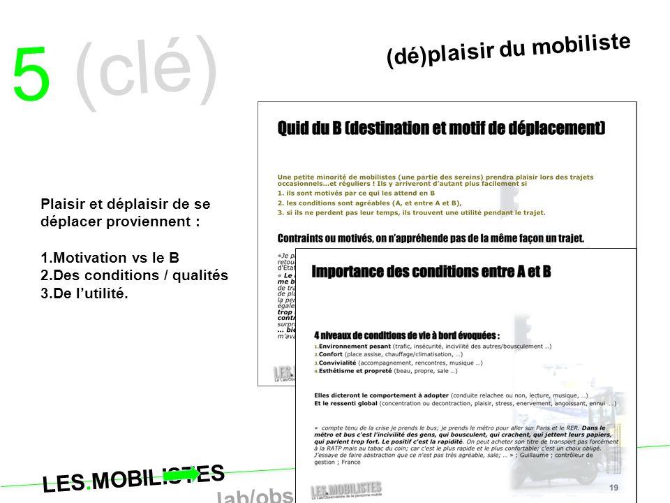 22 (dé)plaisir du mobiliste Plaisir et déplaisir de se déplacer proviennent : 1.Motivation vs le B 2.Des conditions / qualités 3.De l'utilité. 5 (clé)