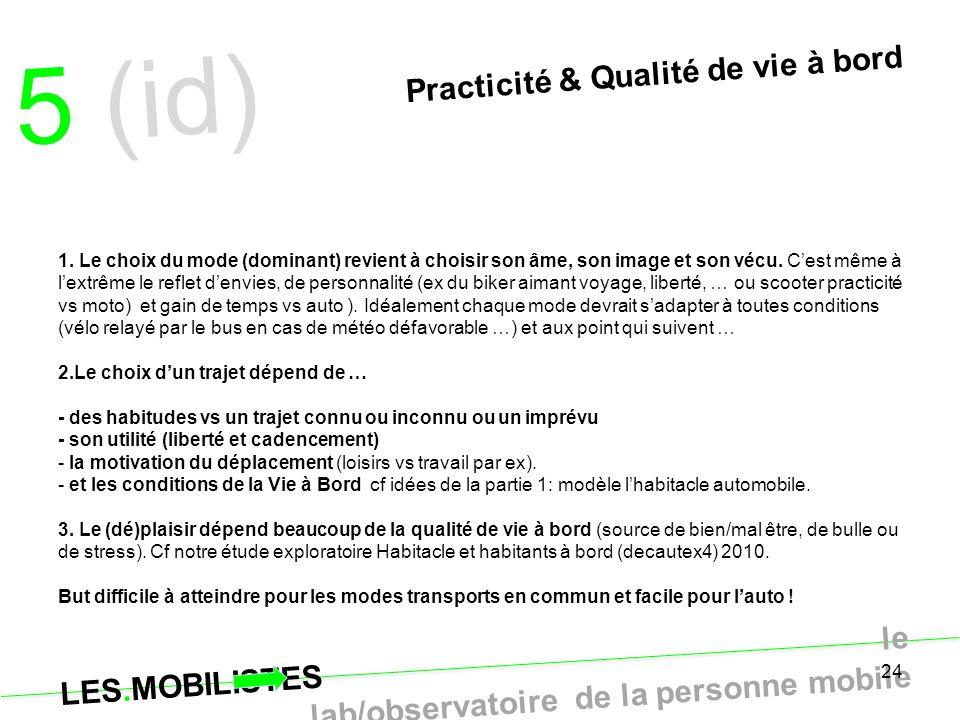 LES.MOBILISTES le lab/observatoire de la personne mobile 24 Practicité & Qualité de vie à bord 5 (id) 1. Le choix du mode (dominant) revient à choisir
