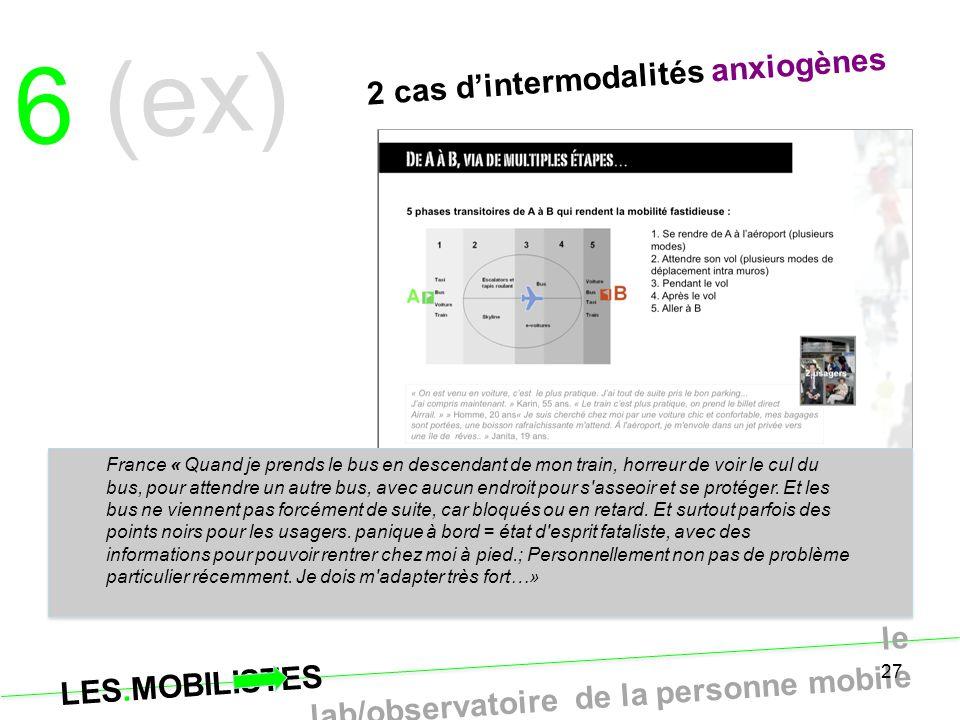 LES.MOBILISTES le lab/observatoire de la personne mobile 27 6 (ex) 2 cas d'intermodalités anxiogènes France « Quand je prends le bus en descendant de