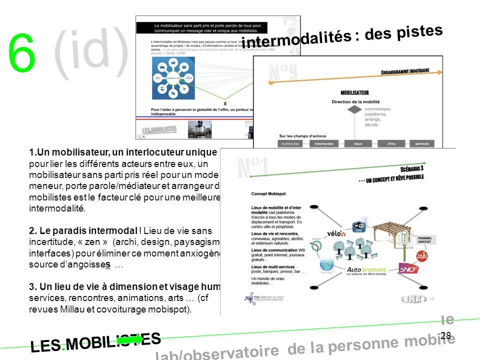 LES.MOBILISTES le lab/observatoire de la personne mobile 28 1.Un mobilisateur, un interlocuteur unique pour lier les différents acteurs entre eux, un