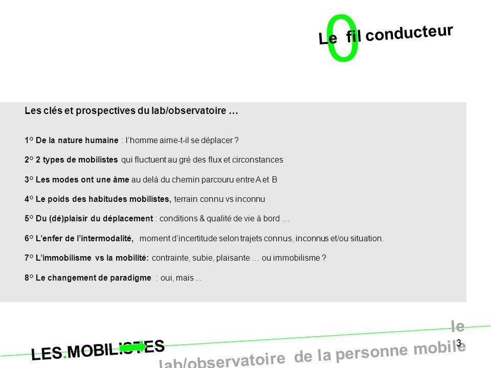 LES.MOBILISTES le lab/observatoire de la personne mobile 3 0 Le fil conducteur Les clés et prospectives du lab/observatoire … 1° De la nature humaine