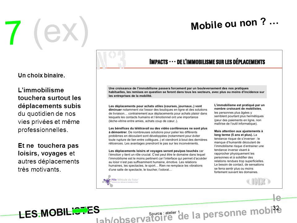 LES.MOBILISTES le lab/observatoire de la personne mobile 32 Mobile ou non ? … 7 (ex) Source : atelier 1 Un choix binaire. L'immobilisme touchera surto