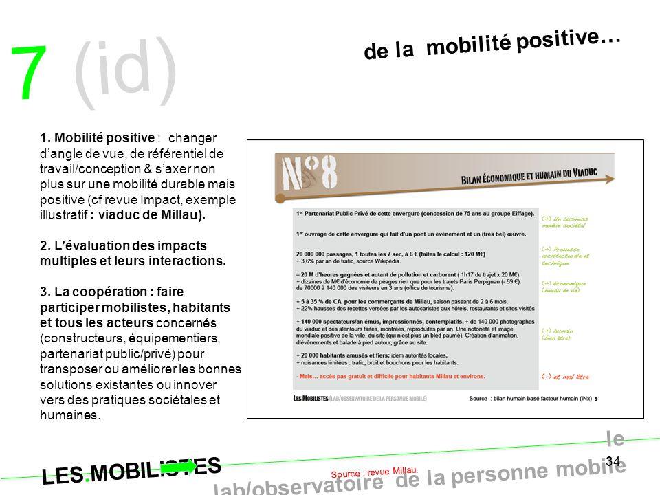 LES.MOBILISTES le lab/observatoire de la personne mobile 34 7 (id) de la mobilité positive… Source : revue Millau. 1. Mobilité positive : changer d'an