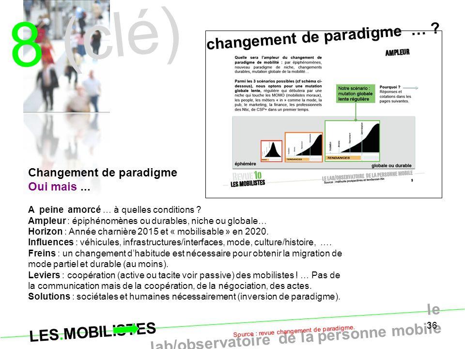 LES.MOBILISTES le lab/observatoire de la personne mobile 36 Changement de paradigme Oui mais... A peine amorcé … à quelles conditions ? Ampleur : épip