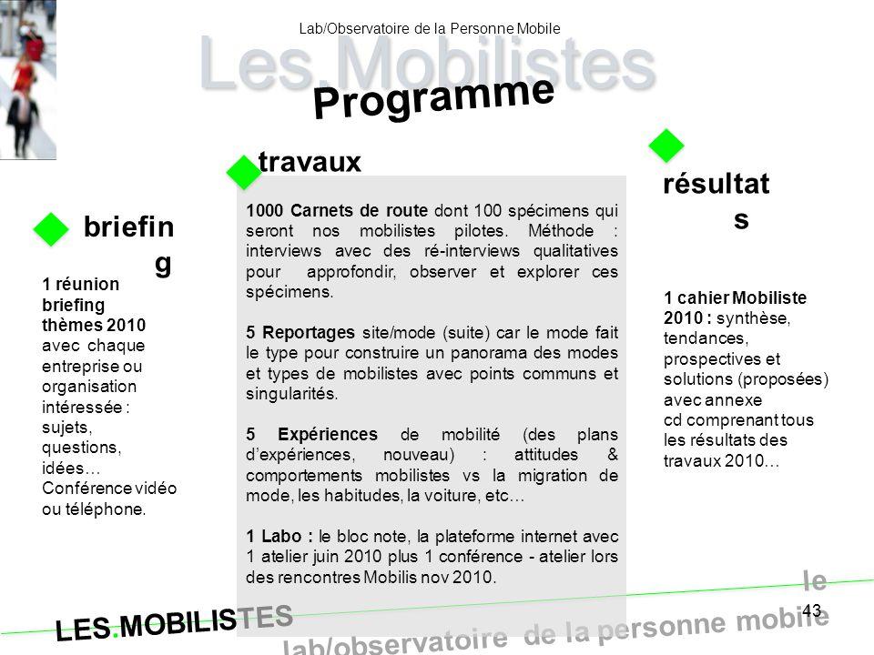 LES.MOBILISTES le lab/observatoire de la personne mobile 1 réunion briefing thèmes 2010 avec chaque entreprise ou organisation intéressée : sujets, qu