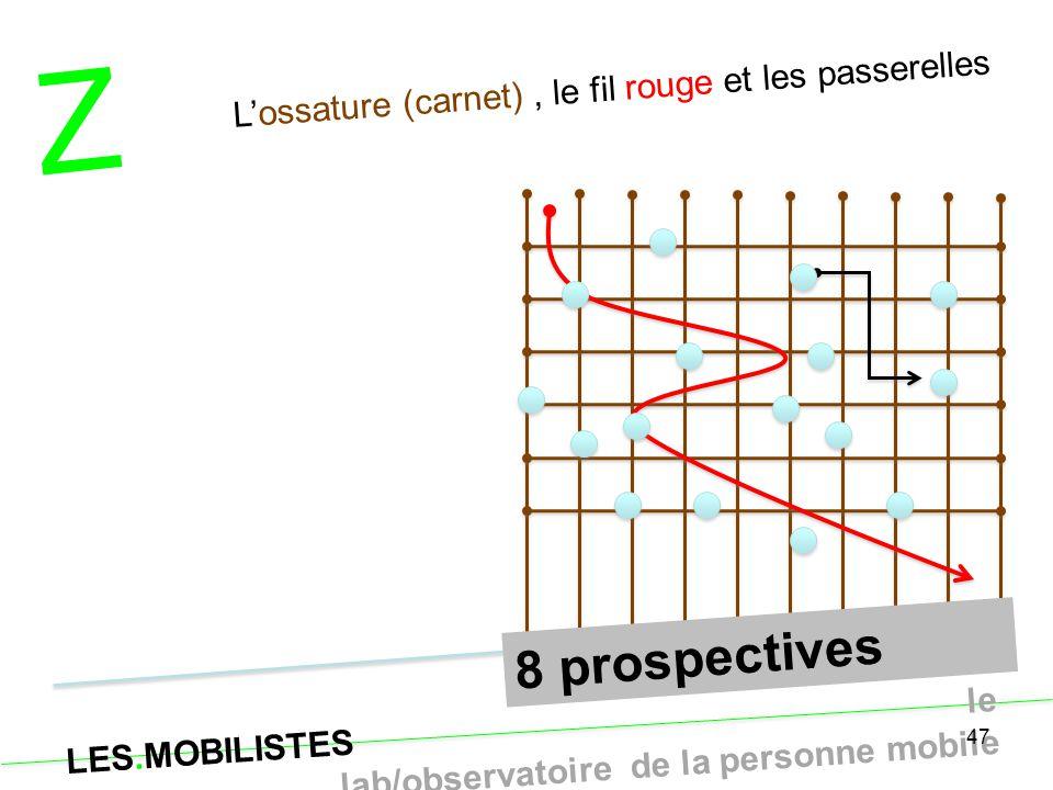 LES.MOBILISTES le lab/observatoire de la personne mobile 47 L'ossature (carnet), le fil rouge et les passerelles Z 8 prospectives