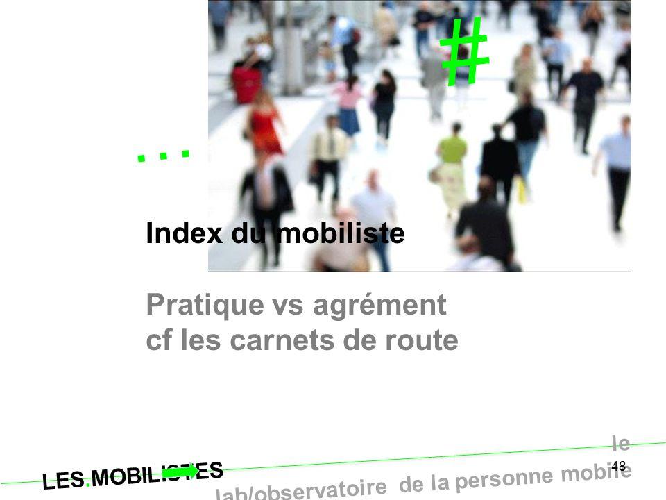 LES.MOBILISTES le lab/observatoire de la personne mobile 48 # … Index du mobiliste Pratique vs agrément cf les carnets de route