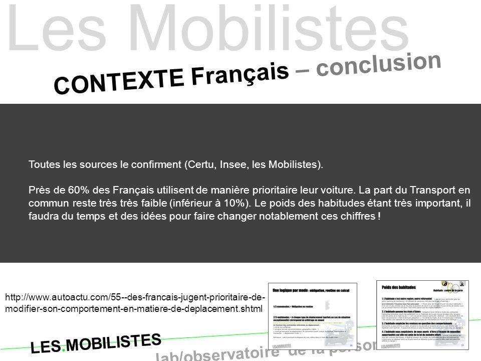 LES.MOBILISTES le lab/observatoire de la personne mobile CONTEXTE Français – conclusion Les Mobilistes Toutes les sources le confirment (Certu, Insee,