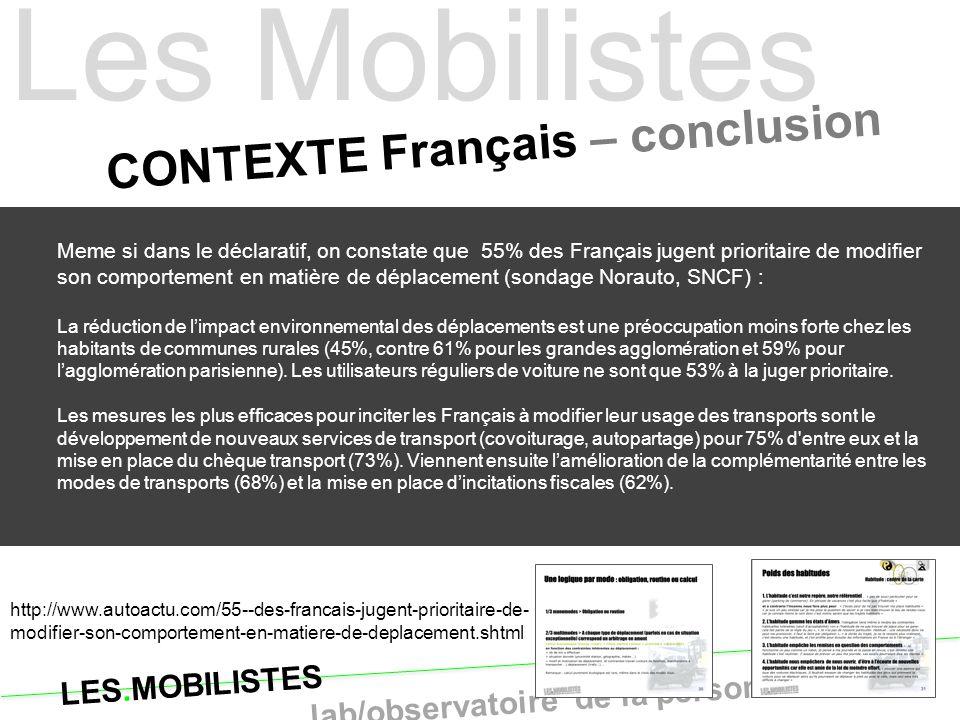 LES.MOBILISTES le lab/observatoire de la personne mobile CONTEXTE Français – conclusion Les Mobilistes Meme si dans le déclaratif, on constate que 55%