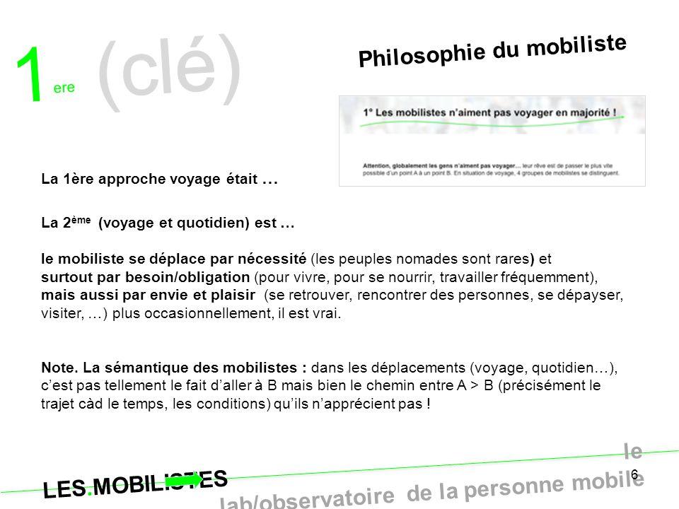 LES.MOBILISTES le lab/observatoire de la personne mobile 6 Philosophie du mobiliste La 2 ème (voyage et quotidien) est … le mobiliste se déplace par n