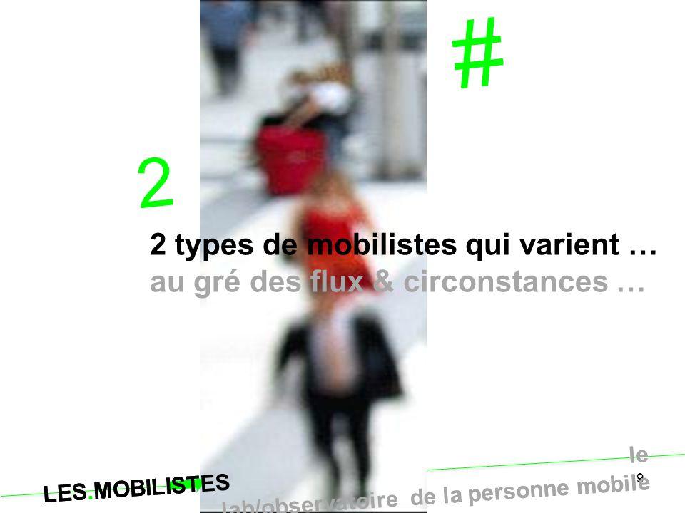 LES.MOBILISTES le lab/observatoire de la personne mobile 9 # 2 2 types de mobilistes qui varient … au gré des flux & circonstances … LES.MOBILISTES le