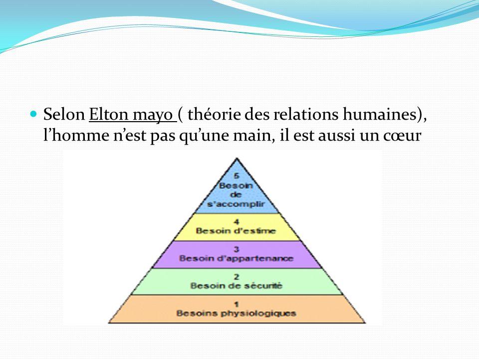 Selon Elton mayo ( théorie des relations humaines), l'homme n'est pas qu'une main, il est aussi un cœur
