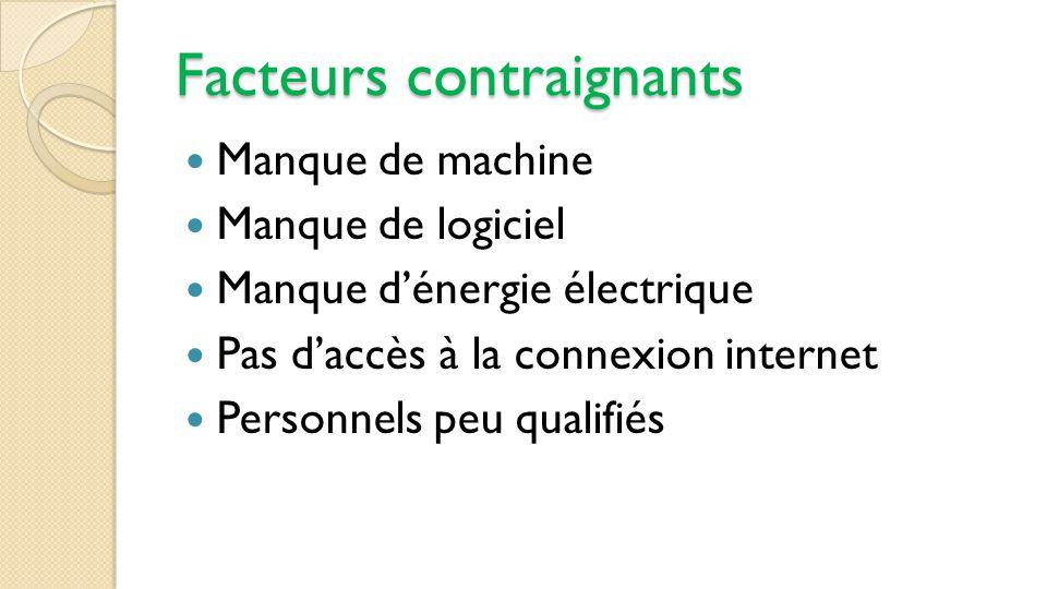 Facteurs contraignants Manque de machine Manque de logiciel Manque d'énergie électrique Pas d'accès à la connexion internet Personnels peu qualifiés