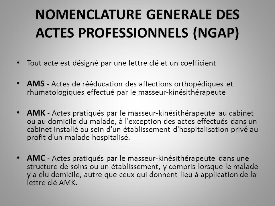 NOMENCLATURE GENERALE DES ACTES PROFESSIONNELS (NGAP) Tout acte est désigné par une lettre clé et un coefficient AMS - Actes de rééducation des affect