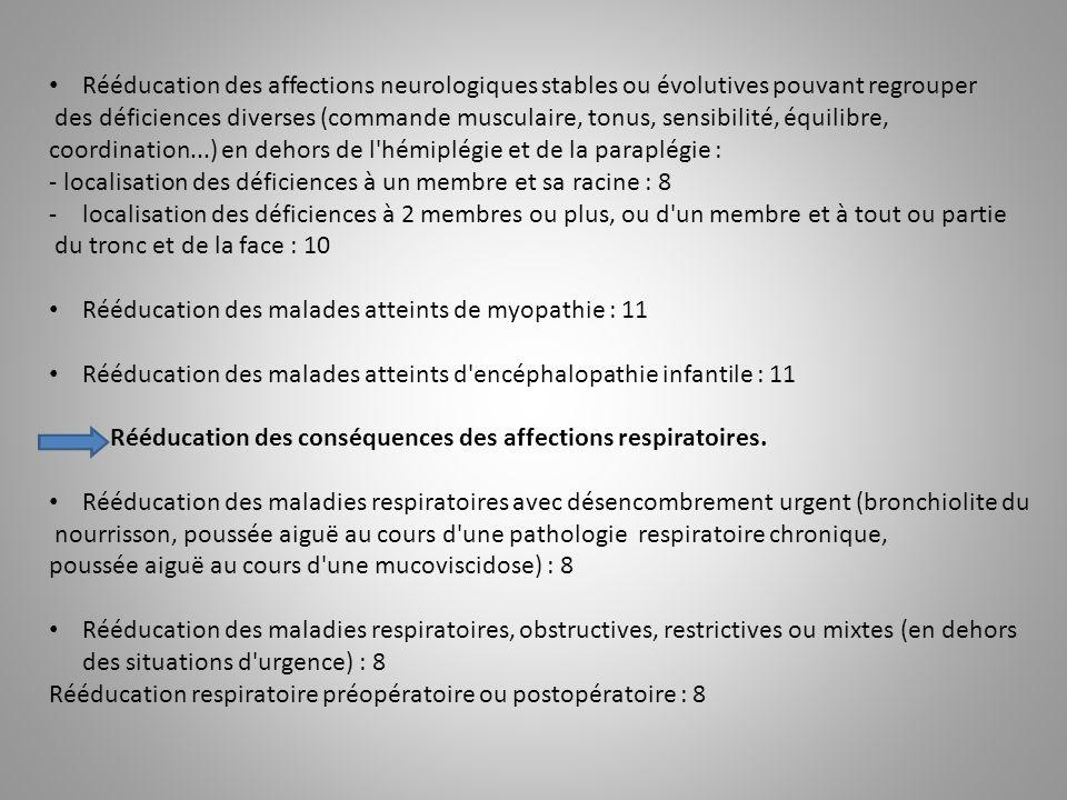 Rééducation des affections neurologiques stables ou évolutives pouvant regrouper des déficiences diverses (commande musculaire, tonus, sensibilité, équilibre, coordination...) en dehors de l hémiplégie et de la paraplégie : - localisation des déficiences à un membre et sa racine : 8 -localisation des déficiences à 2 membres ou plus, ou d un membre et à tout ou partie du tronc et de la face : 10 Rééducation des malades atteints de myopathie : 11 Rééducation des malades atteints d encéphalopathie infantile : 11 Rééducation des conséquences des affections respiratoires.