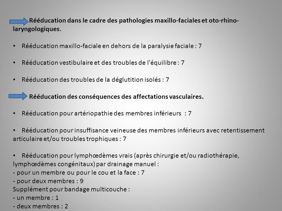 Rééducation dans le cadre des pathologies maxillo-faciales et oto-rhino- laryngologiques.