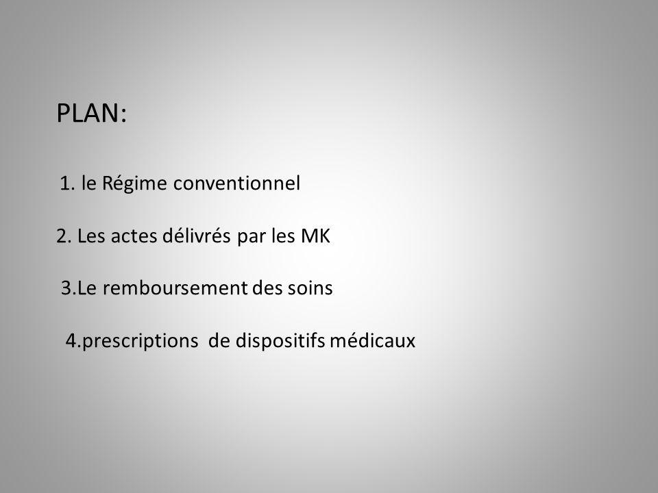 PLAN: 1. le Régime conventionnel 2. Les actes délivrés par les MK 3.Le remboursement des soins 4.prescriptions de dispositifs médicaux