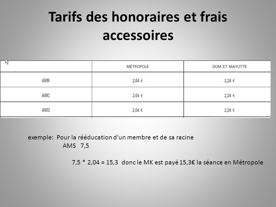 Tarifs des honoraires et frais accessoires exemple: Pour la rééducation d un membre et de sa racine AMS 7,5 7,5 * 2,04 = 15,3 donc le MK est payé 15,3€ la séance en Métropole