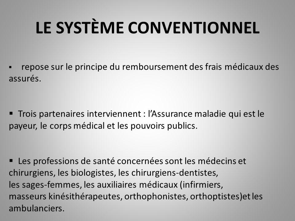 LE SYSTÈME CONVENTIONNEL  repose sur le principe du remboursement des frais médicaux des assurés.  Trois partenaires interviennent : l'Assurance mal