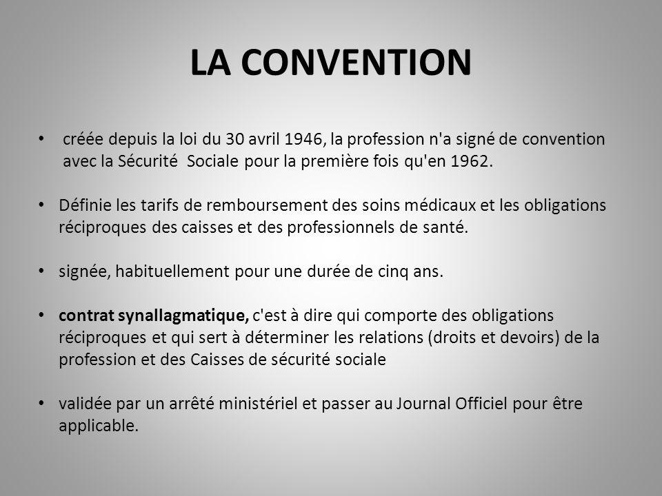 créée depuis la loi du 30 avril 1946, la profession n'a signé de convention avec la Sécurité Sociale pour la première fois qu'en 1962. Définie les tar