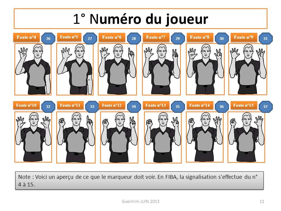 La signalisation de l'arbitre : Signalisation des arbitres (vers OTM). 10 Guelmim JUIN 2013