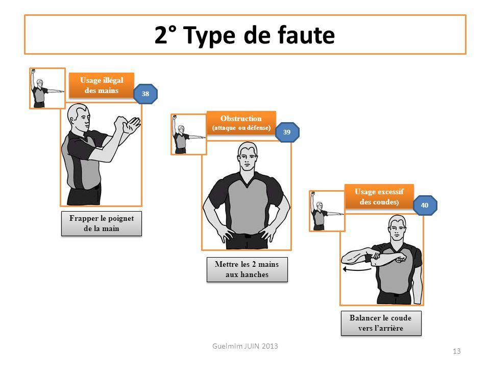La signalisation de l'arbitre : Signalisation des arbitres (Genre de fautes). 12 Guelmim JUIN 2013