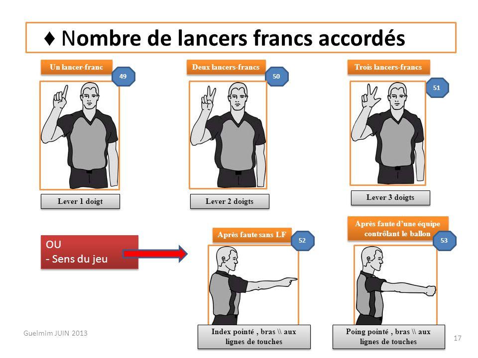 La signalisation de l'arbitre : Signalisation des arbitres (Nbre de LF accordés). 16 Guelmim JUIN 2013