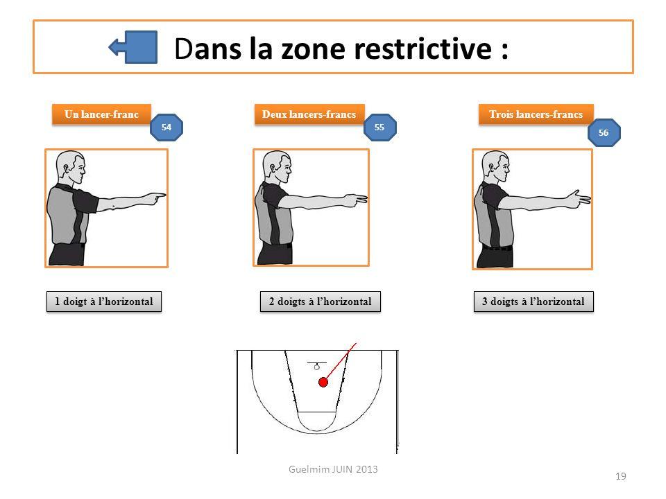 La signalisation de l'arbitre : Signalisation des arbitres (Administration des LF). 18 Guelmim JUIN 2013