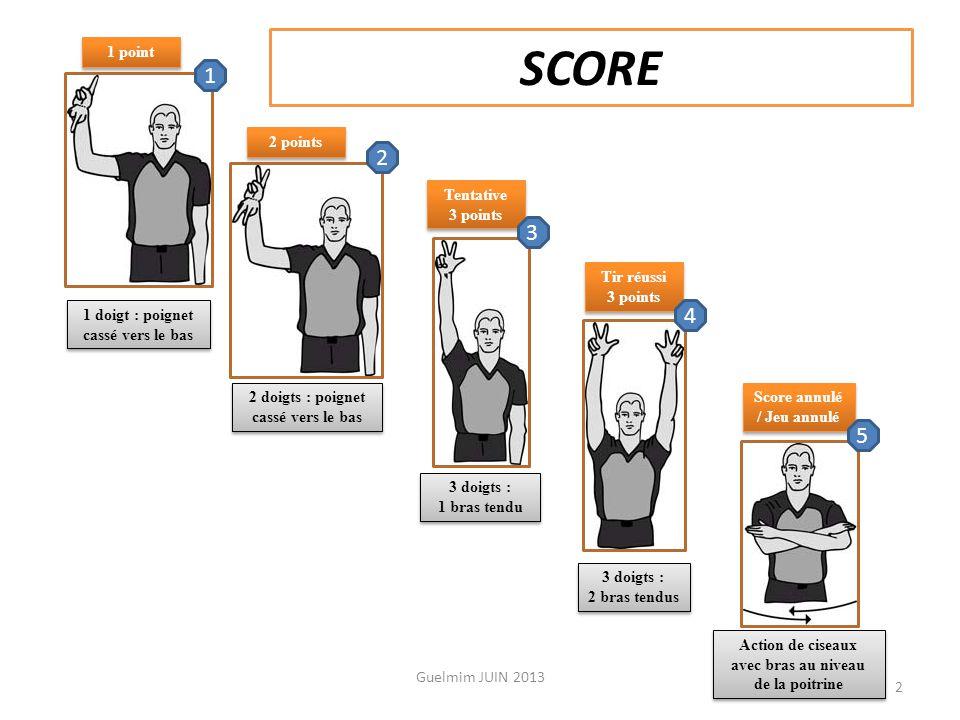 La signalisation de l'arbitre : Signalisation du Score. 1Guelmim JUIN 2013