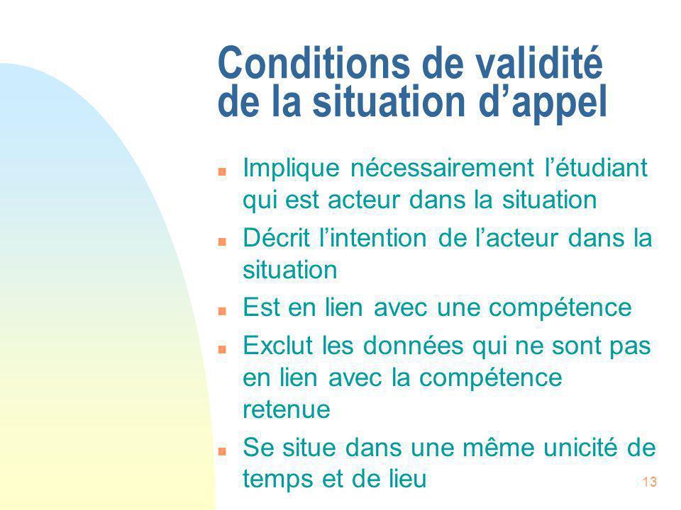 Conditions de validité de la situation d'appel n Implique nécessairement l'étudiant qui est acteur dans la situation n Décrit l'intention de l'acteur
