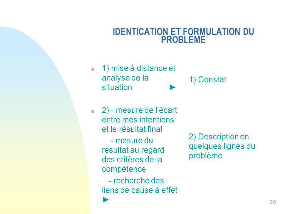 IDENTICATION ET FORMULATION DU PROBLEME 1) mise à distance et analyse de la situation ► n 2) - mesure de l'écart entre mes intentions et le résultat f
