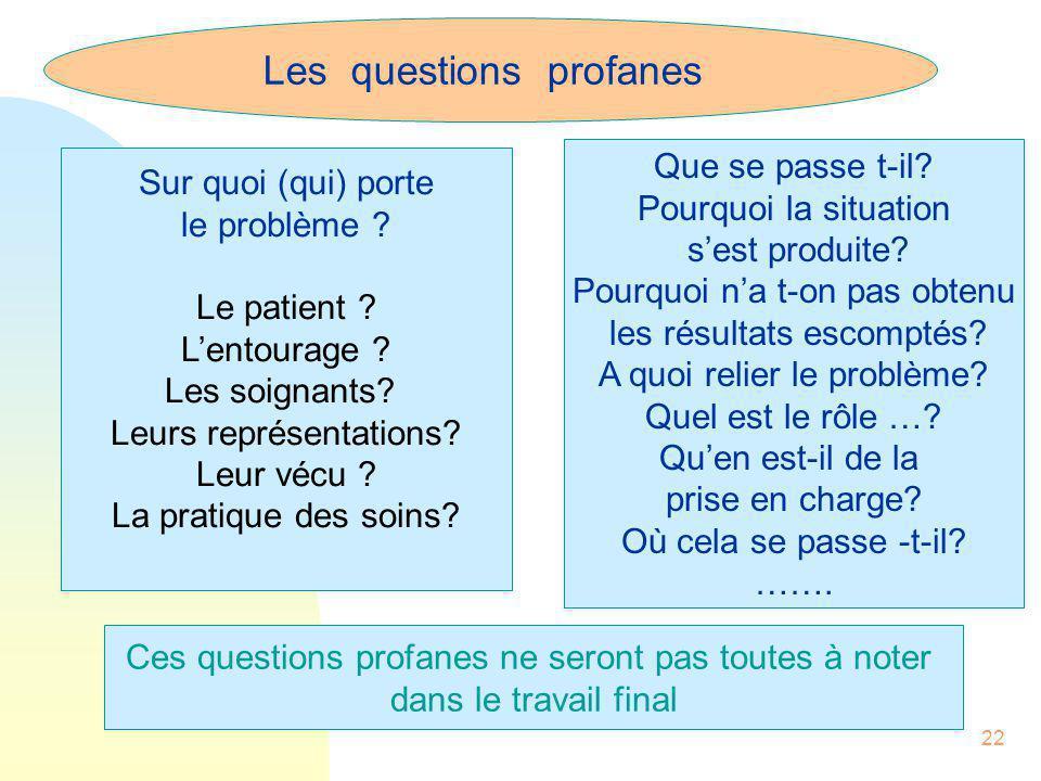 22 Les questions profanes Sur quoi (qui) porte le problème ? Le patient ? L'entourage ? Les soignants? Leurs représentations? Leur vécu ? La pratique