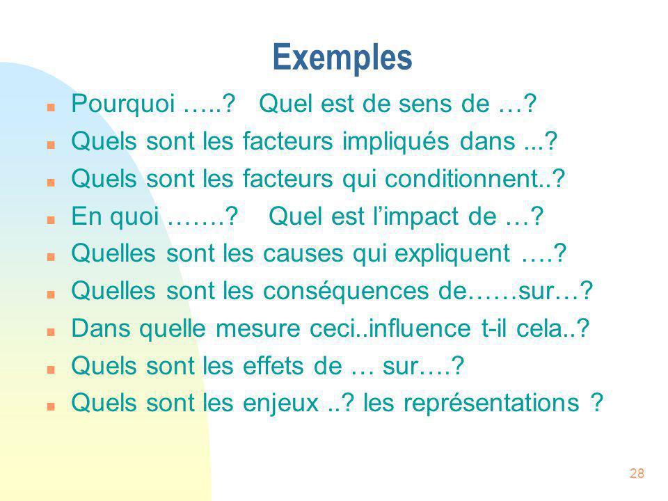 28 Exemples n Pourquoi …..? Quel est de sens de …? n Quels sont les facteurs impliqués dans...? n Quels sont les facteurs qui conditionnent..? n En qu