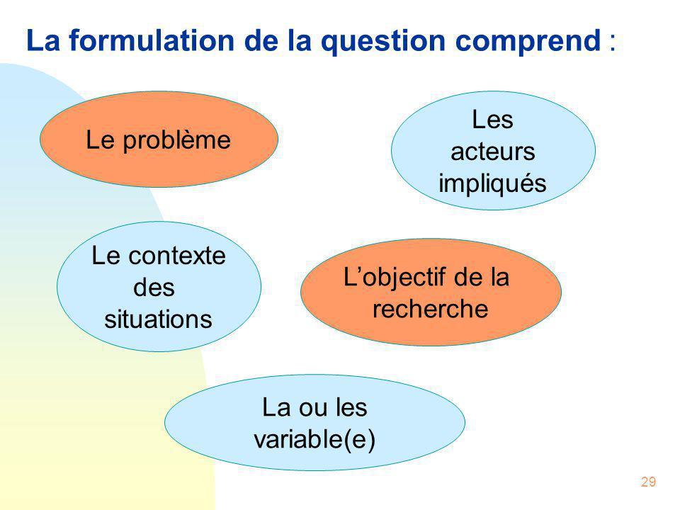 29 La formulation de la question comprend : Le contexte des situations Les acteurs impliqués Le problème L'objectif de la recherche La ou les variable