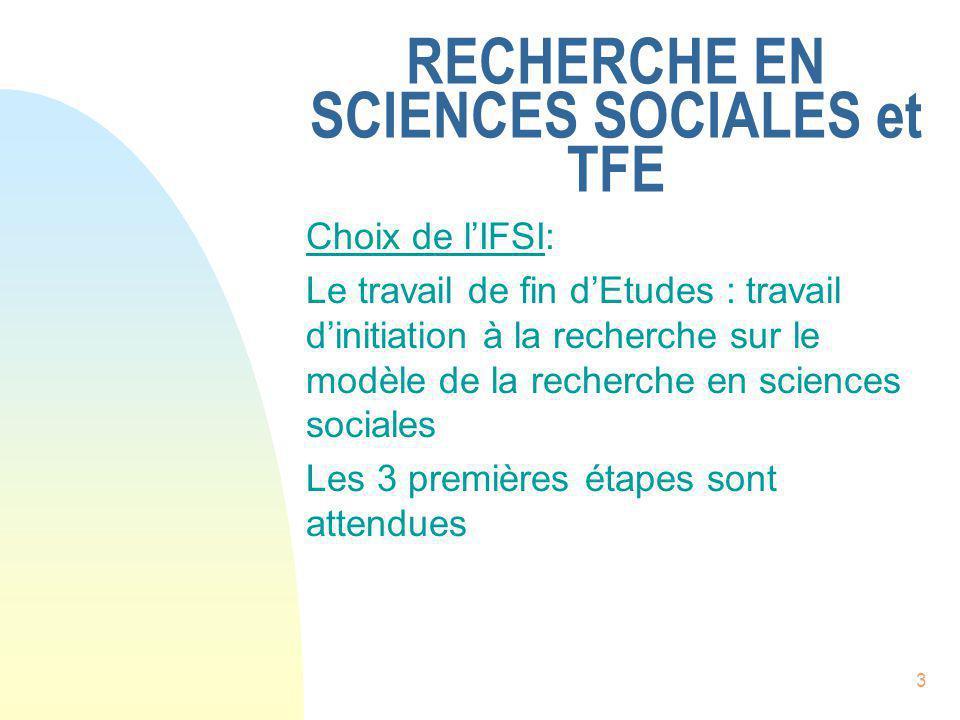 RECHERCHE EN SCIENCES SOCIALES et TFE Choix de l'IFSI: Le travail de fin d'Etudes : travail d'initiation à la recherche sur le modèle de la recherche