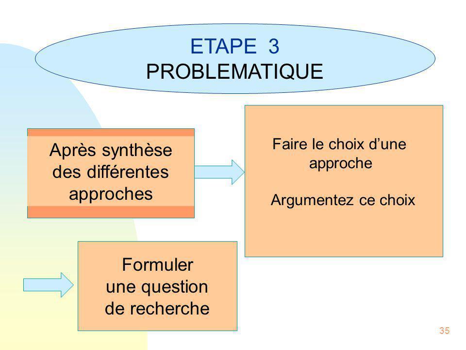 35 ETAPE 3 PROBLEMATIQUE Après synthèse des différentes approches Faire le choix d'une approche Argumentez ce choix Formuler une question de recherche