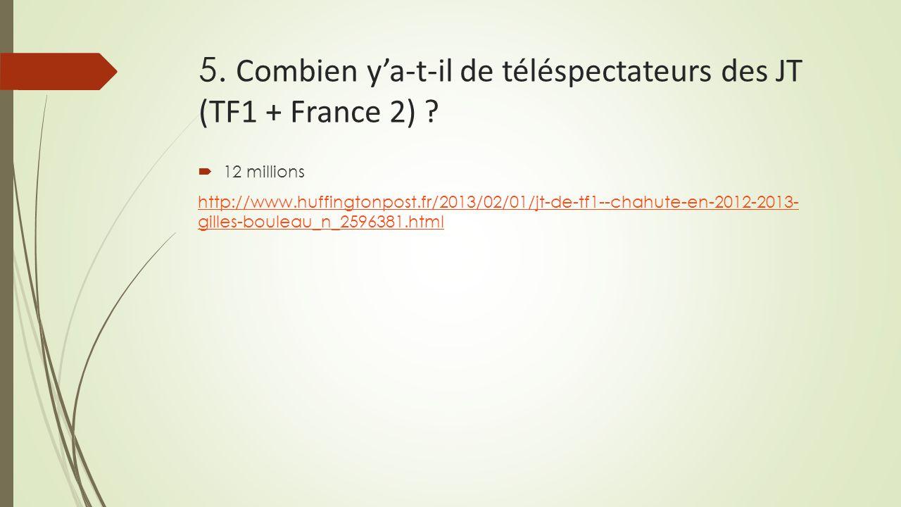 5. Combien y'a-t-il de téléspectateurs des JT (TF1 + France 2) ?  12 millions http://www.huffingtonpost.fr/2013/02/01/jt-de-tf1--chahute-en-2012-2013