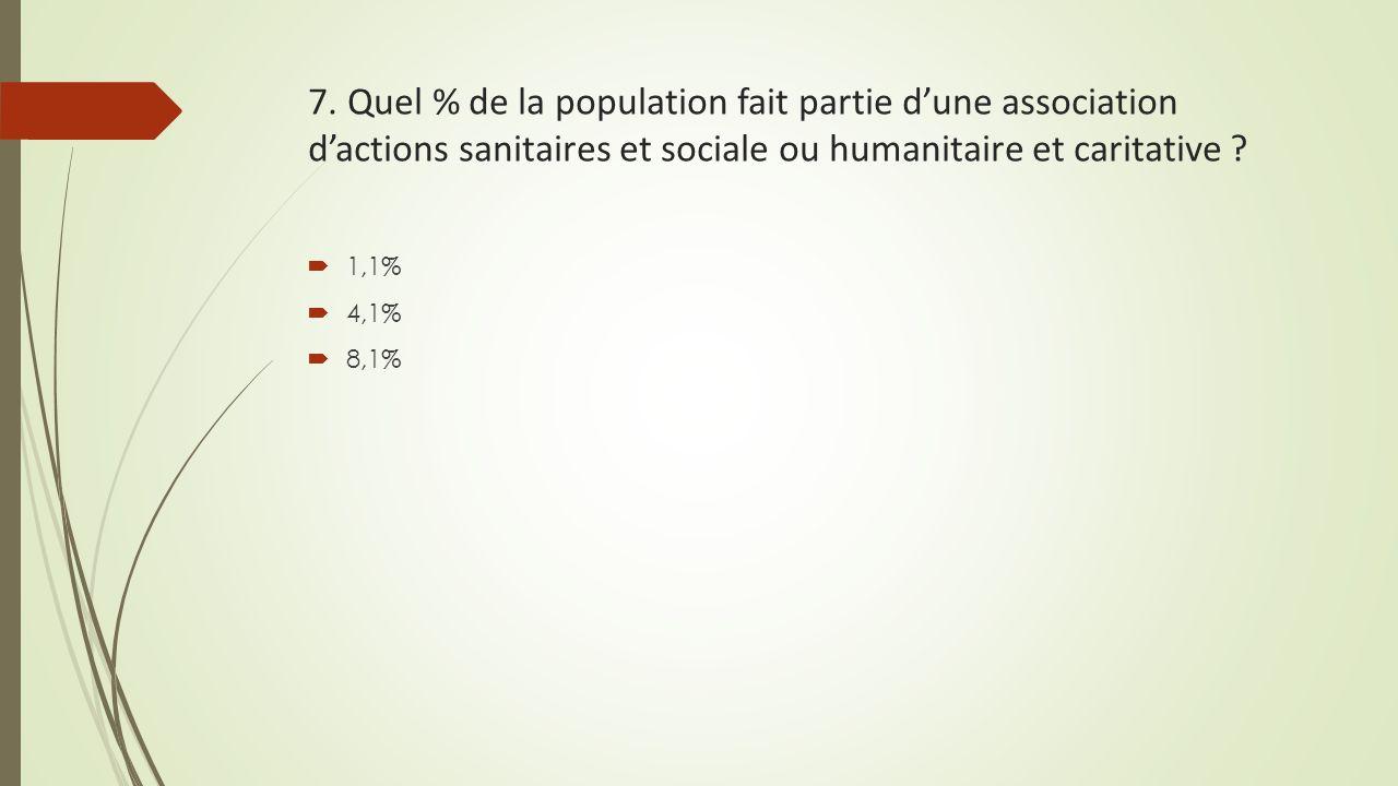 7. Quel % de la population fait partie d'une association d'actions sanitaires et sociale ou humanitaire et caritative ?  1,1%  4,1%  8,1%