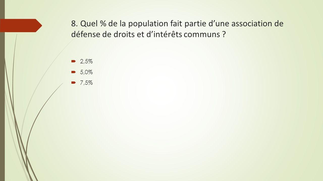 8. Quel % de la population fait partie d'une association de défense de droits et d'intérêts communs ?  2,5%  5,0%  7,5%