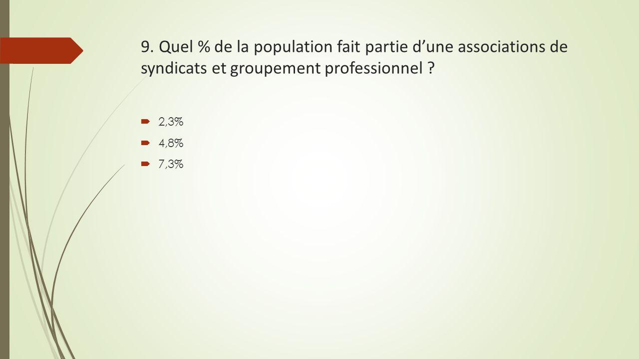 9. Quel % de la population fait partie d'une associations de syndicats et groupement professionnel ?  2,3%  4,8%  7,3%