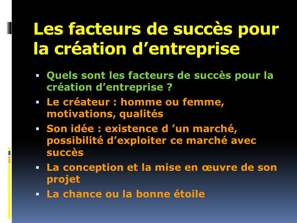 Les facteurs de succès pour la création d'entreprise  Quels sont les facteurs de succès pour la création d'entreprise .