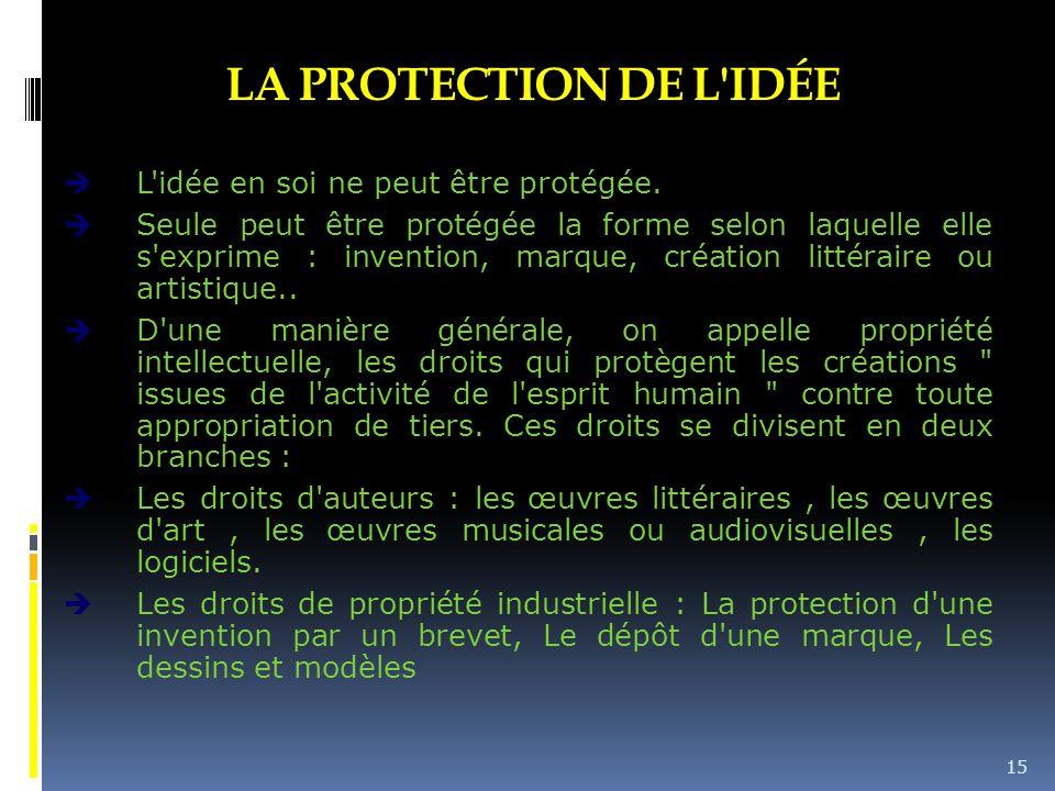 LA PROTECTION DE L IDÉE  L idée en soi ne peut être protégée.