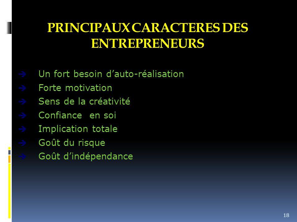 PRINCIPAUX CARACTERES DES ENTREPRENEURS  Un fort besoin d'auto-réalisation  Forte motivation  Sens de la créativité  Confiance en soi  Implication totale  Goût du risque  Goût d'indépendance 18
